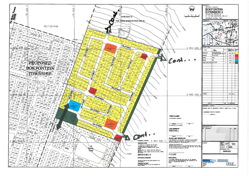 property subdivision and demarcation of sites